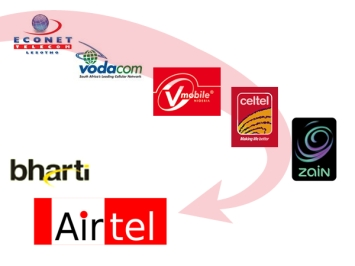 NIGERIANS REACT TO REVELATIONS OF CORRUPTION IN ECONET NIGERIA NOW CALLED AIRTEL